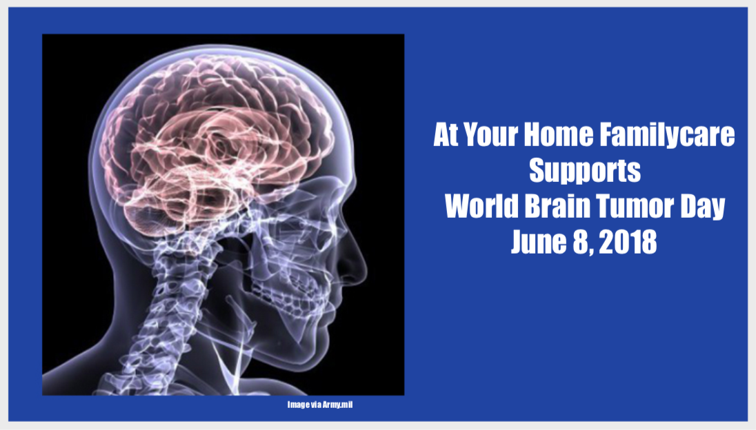 essay on brain tumors A brain tumor is a growth of abnormal cells in the tissues of the brain brain tumors can be benign, with no cancer cells, or malignant, with cancer cells that grow quickly.